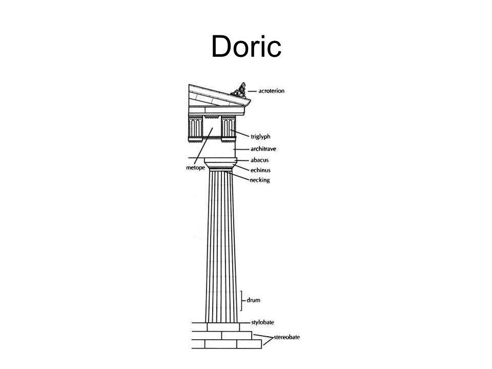 Doric Doric column