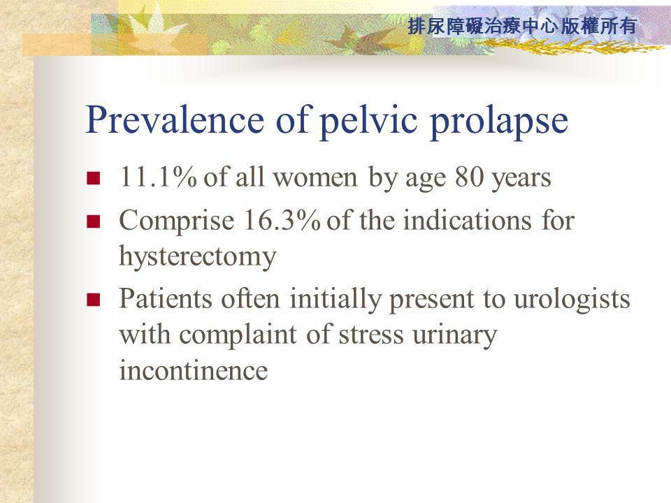 Prevalence of pelvic prolapse