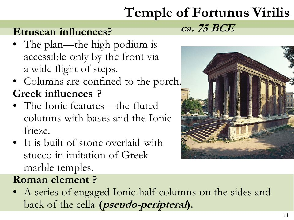 Temple of Fortunus Virilis ca. 75 BCE