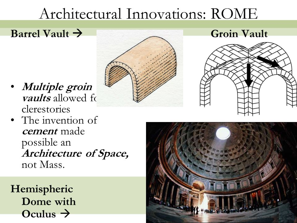 Architectural Innovations: ROME