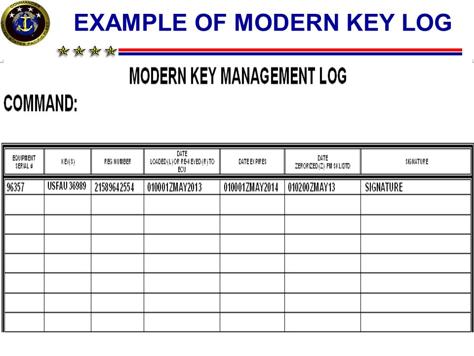 EXAMPLE OF MODERN KEY LOG
