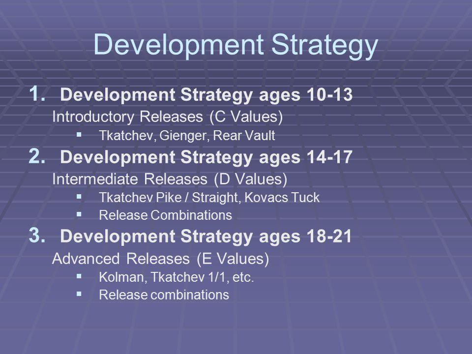 Development Strategy Development Strategy ages 10-13