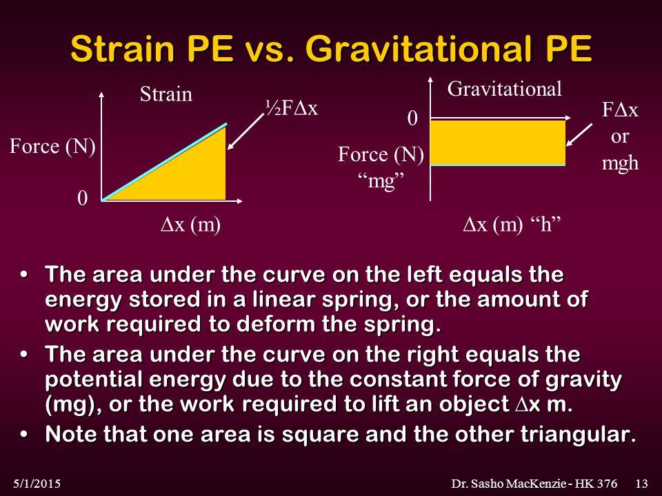 Strain PE vs. Gravitational PE