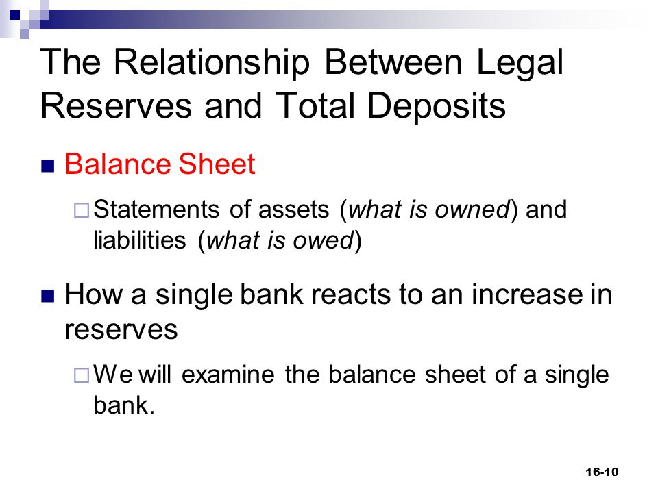 The Relationship Between Legal Reserves and Total Deposits