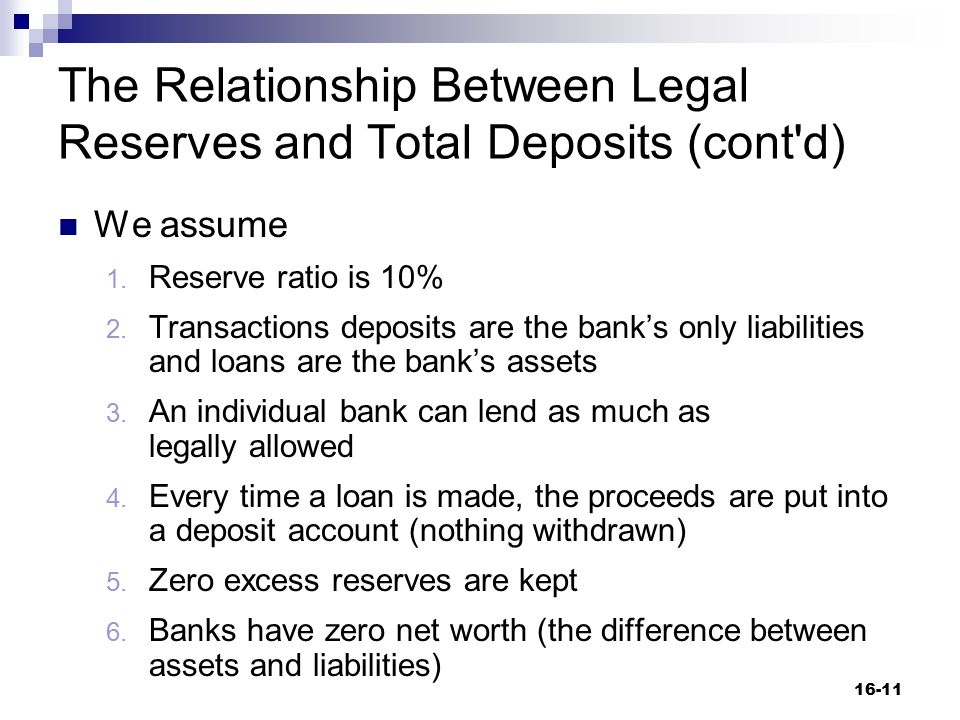 The Relationship Between Legal Reserves and Total Deposits (cont d)