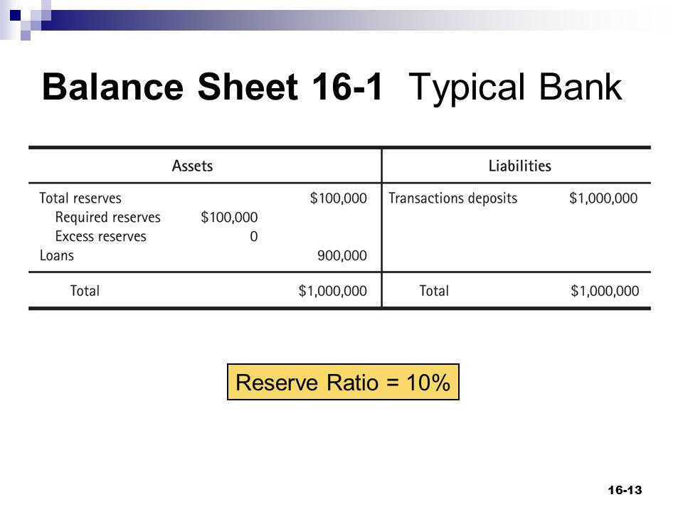 Balance Sheet 16-1 Typical Bank
