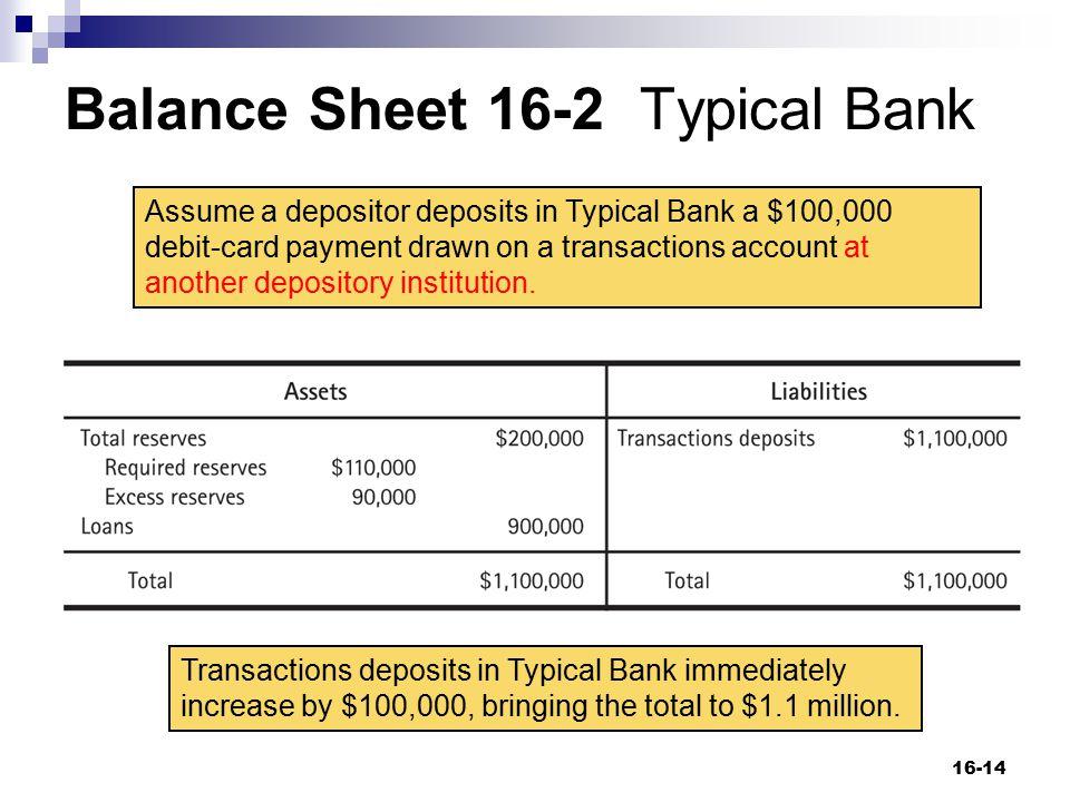 Balance Sheet 16-2 Typical Bank