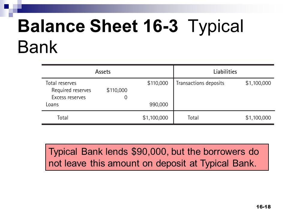 Balance Sheet 16-3 Typical Bank