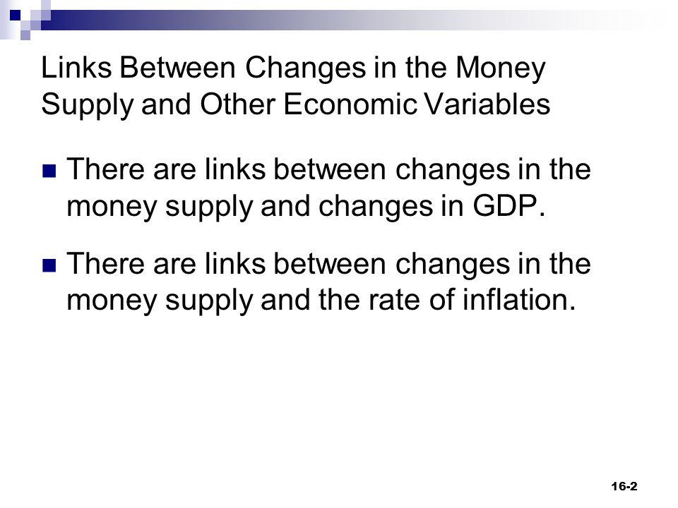 Links Between Changes in the Money Supply and Other Economic Variables