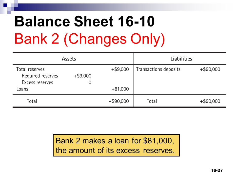 Balance Sheet 16-10 Bank 2 (Changes Only)