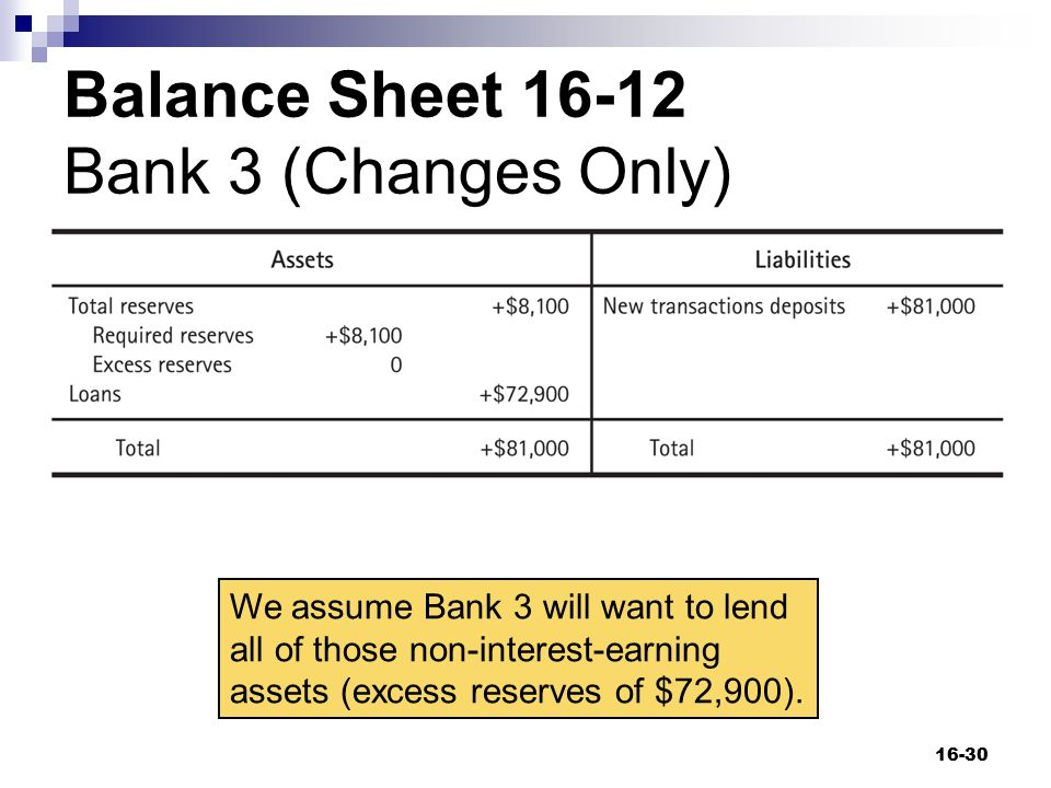 Balance Sheet 16-12 Bank 3 (Changes Only)