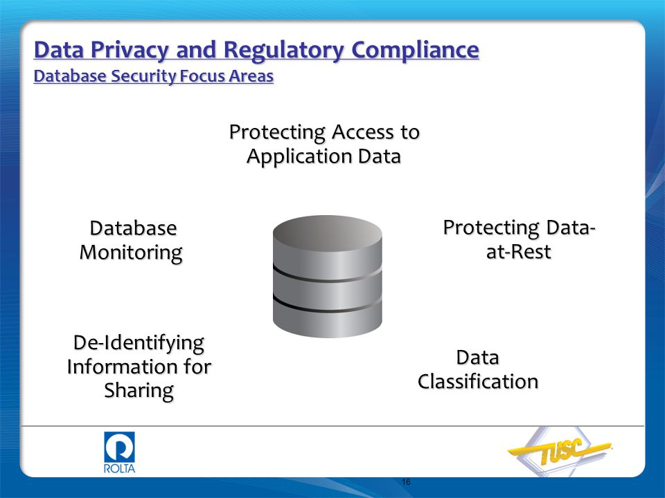 Data Privacy and Regulatory Compliance Database Security Focus Areas