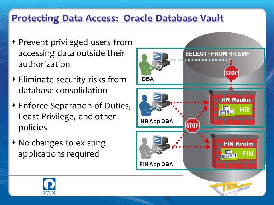 Protecting Data Access: Oracle Database Vault