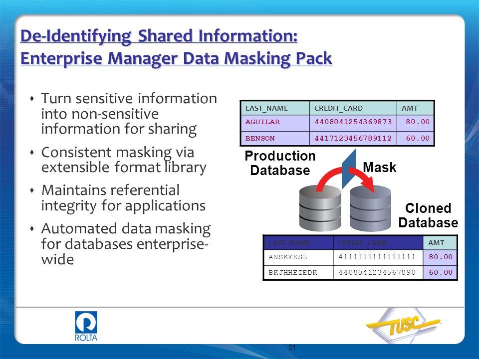 De-Identifying Shared Information: Enterprise Manager Data Masking Pack