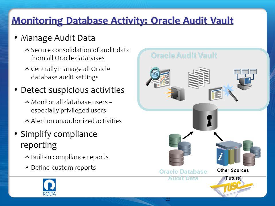 Oracle Database Audit Data