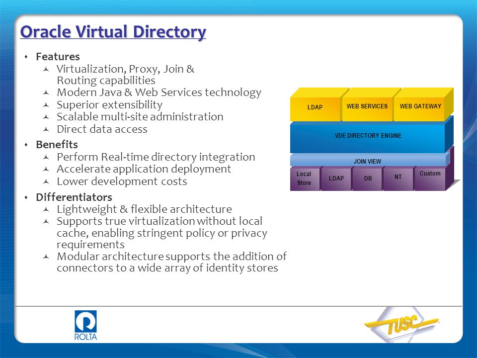 Oracle Virtual Directory