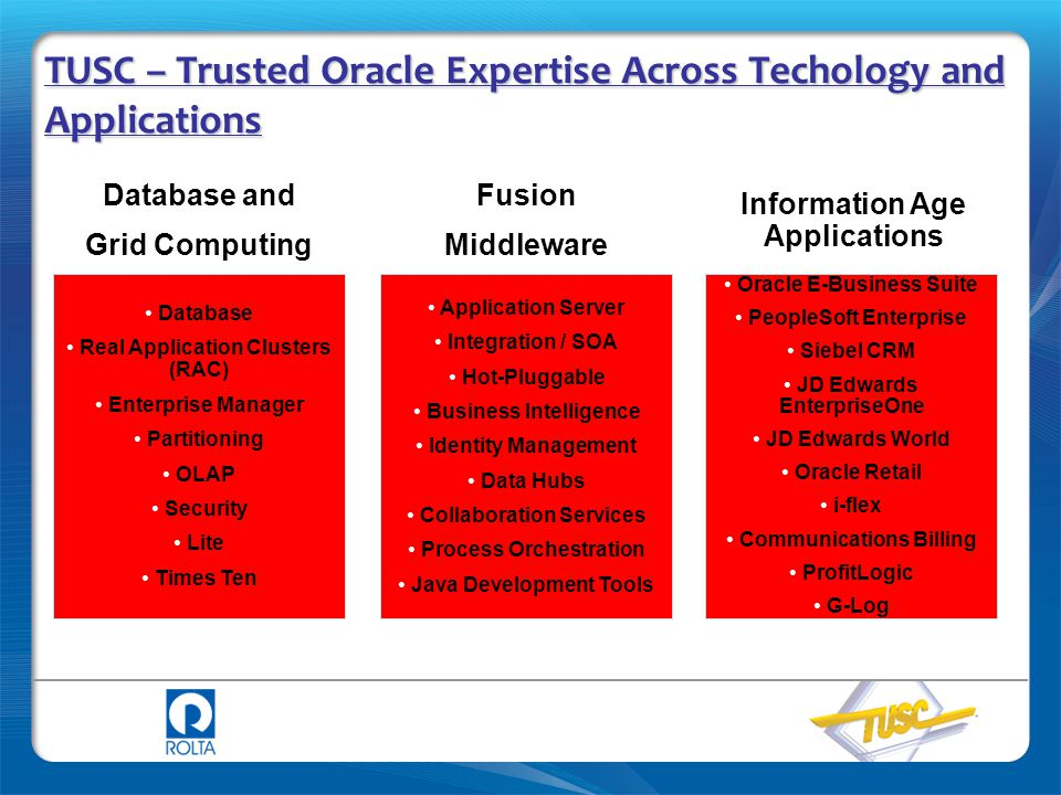 TUSC – Trusted Oracle Expertise Across Techology and Applications