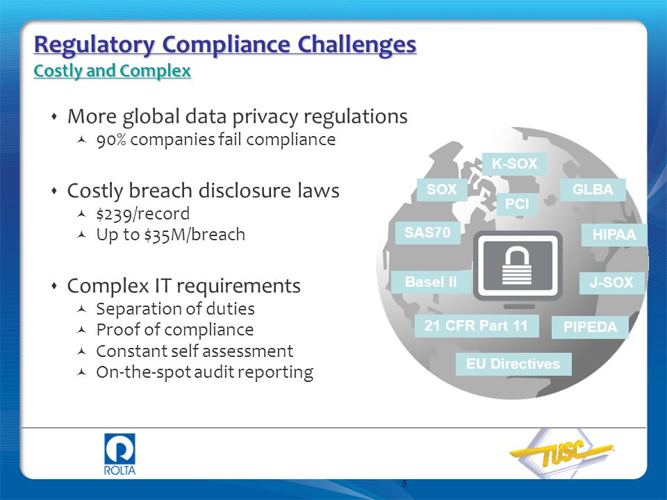Regulatory Compliance Challenges Costly and Complex