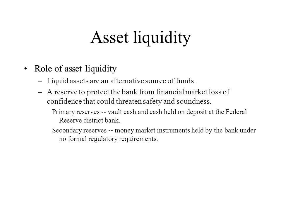 Asset liquidity Role of asset liquidity