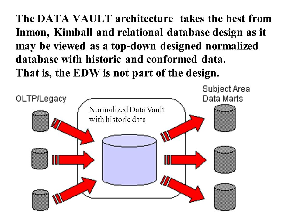 The DATA VAULT architecture takes the best from Inmon, Kimball and relational database design as it may be viewed as a top-down designed normalized database with historic and conformed data. That is, the EDW is not part of the design.