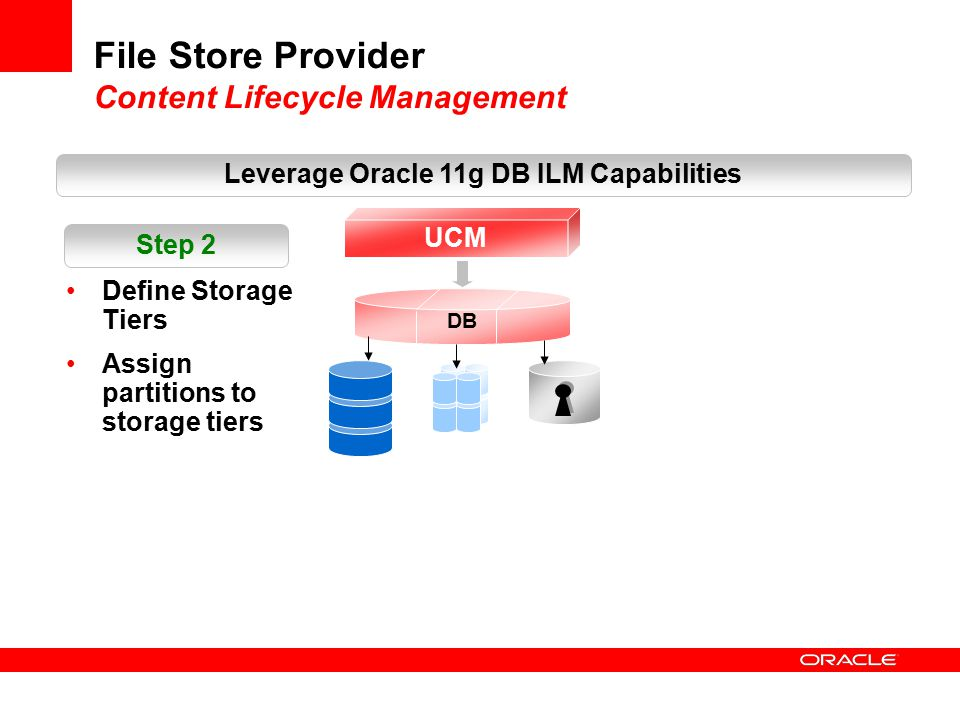 File Store Provider Content Lifecycle Management