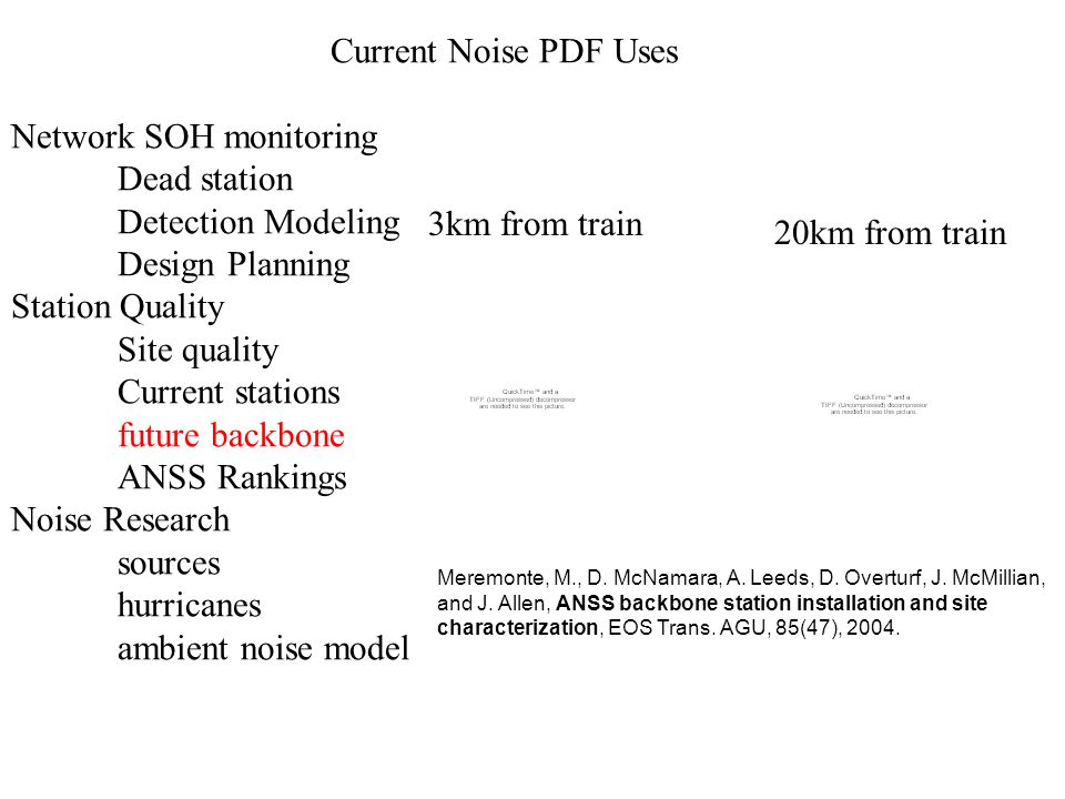 Network SOH monitoring Dead station Detection Modeling Design Planning