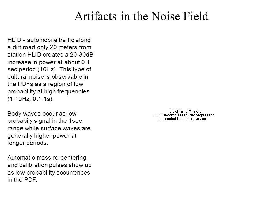 Artifacts in the Noise Field