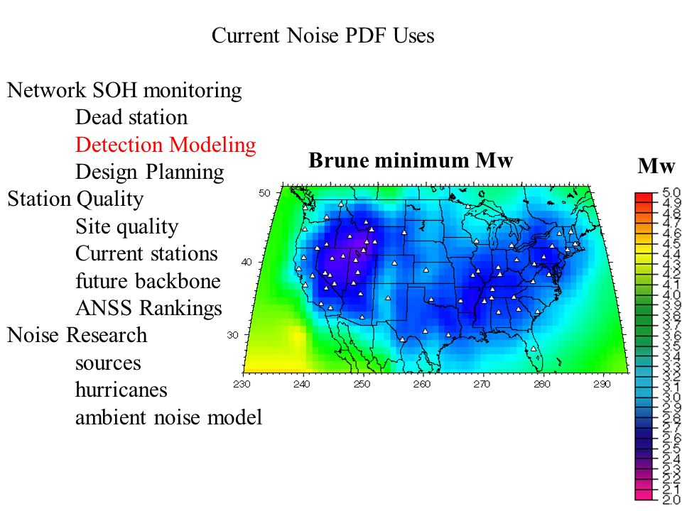 Current Noise PDF Uses Network SOH monitoring. Dead station. Detection Modeling. Design Planning.