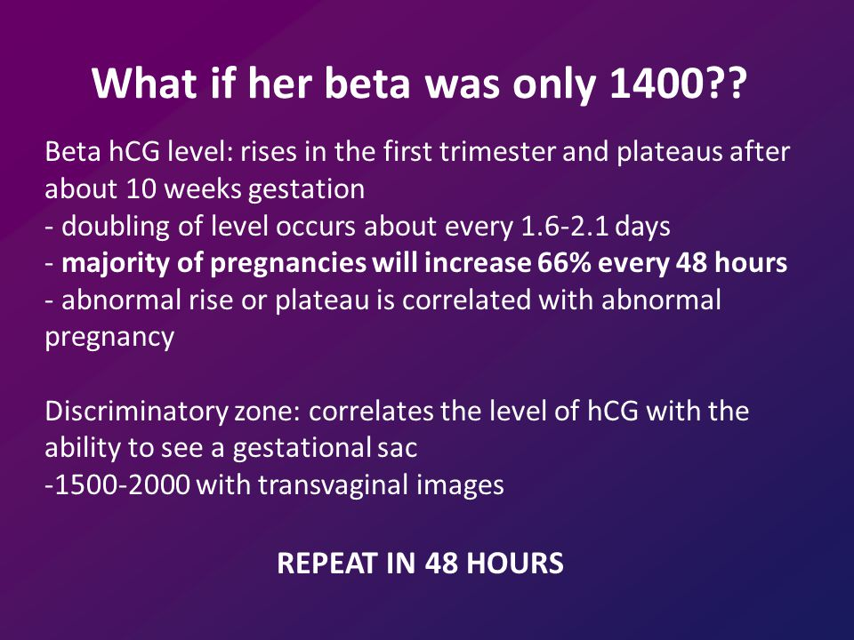 What if her beta was only 1400