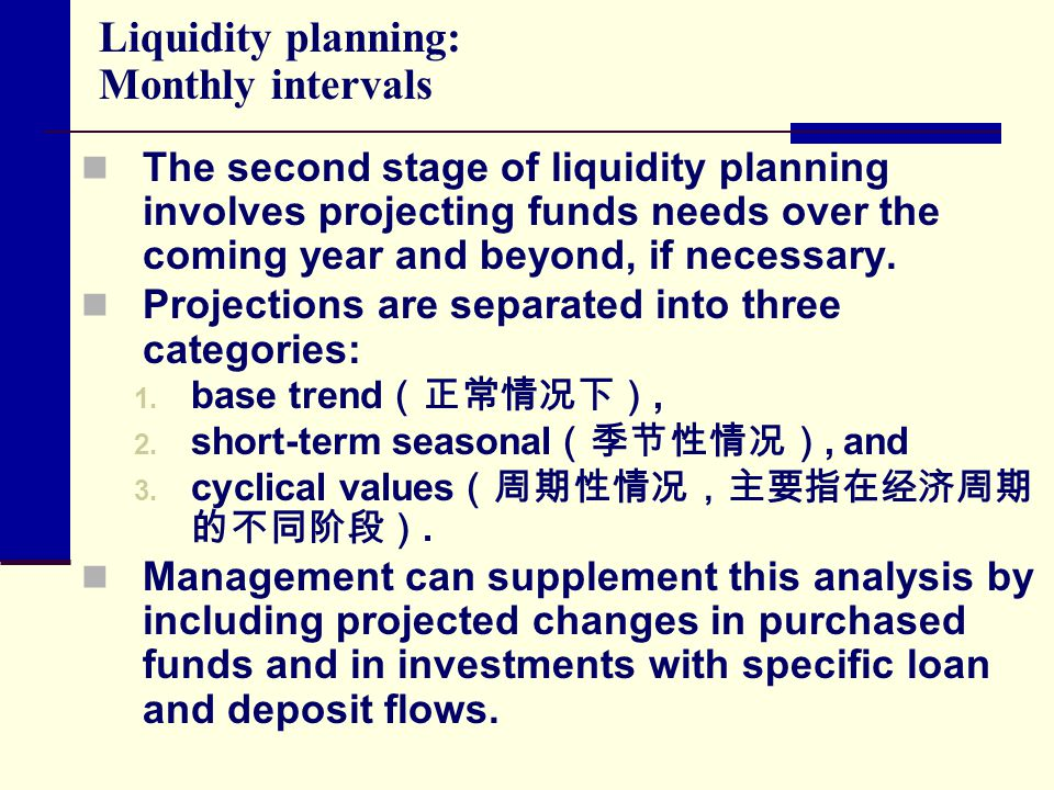 Liquidity planning: Monthly intervals