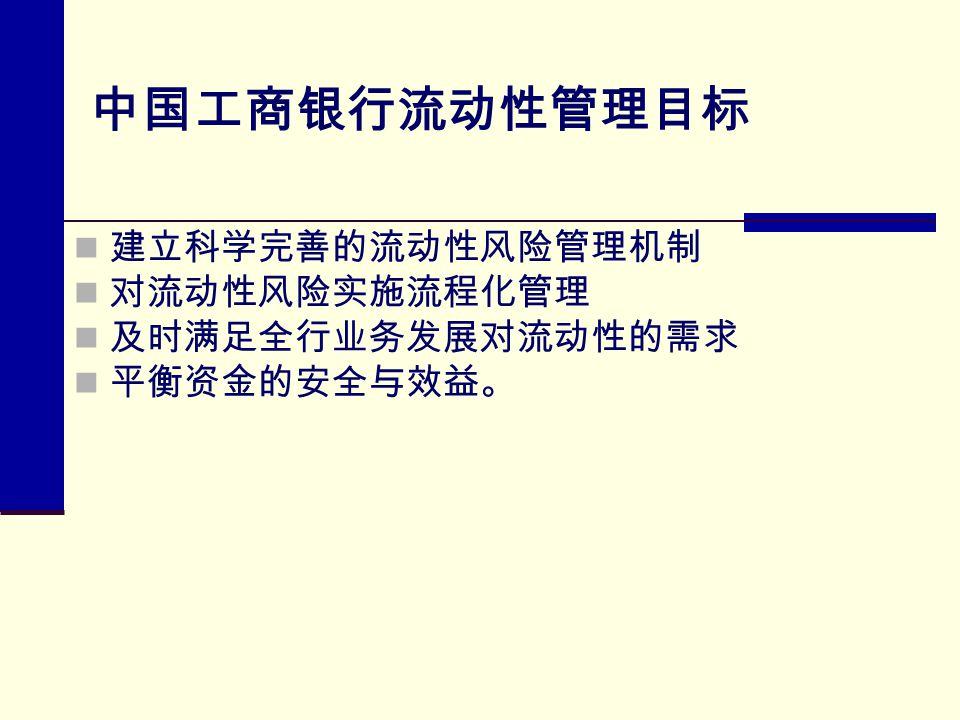 中国工商银行流动性管理目标 建立科学完善的流动性风险管理机制 对流动性风险实施流程化管理 及时满足全行业务发展对流动性的需求