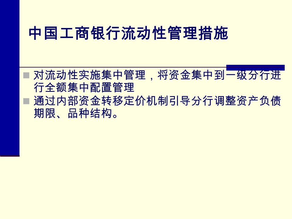 中国工商银行流动性管理措施 对流动性实施集中管理,将资金集中到一级分行进行全额集中配置管理