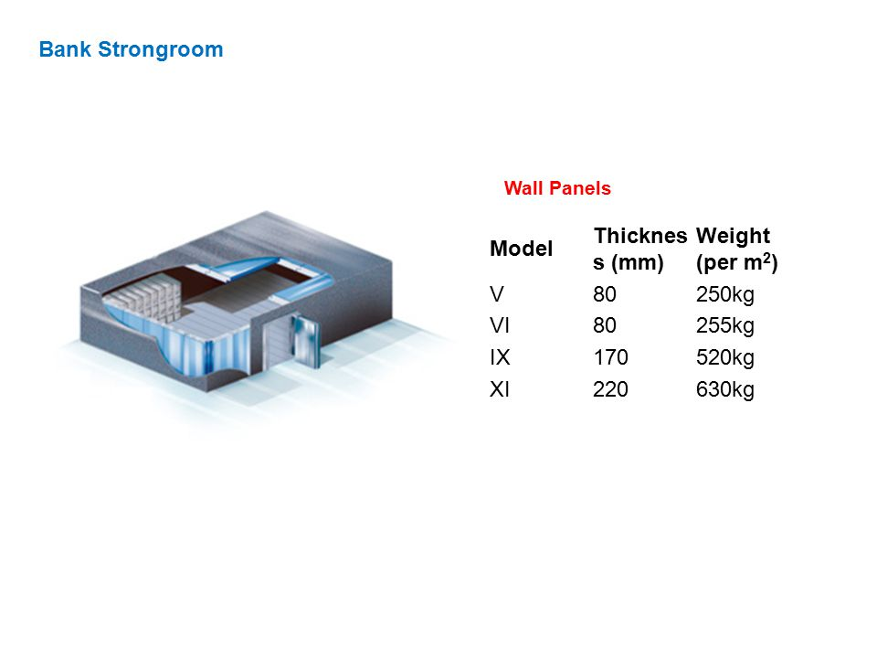 Bank Strongroom Model Thickness (mm) Weight (per m2) V 80 250kg VI