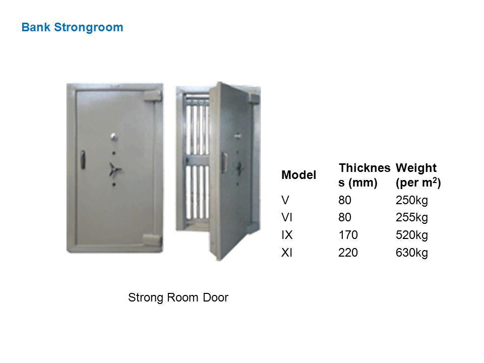 Bank Strongroom Model. Thickness (mm) Weight (per m2) V. 80. 250kg. VI. 255kg. IX. 170. 520kg.