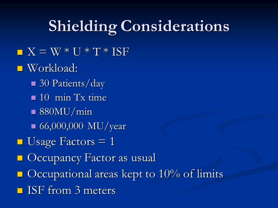 Shielding Considerations