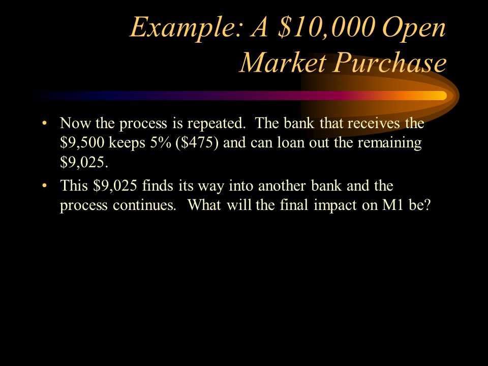 Example: A $10,000 Open Market Purchase