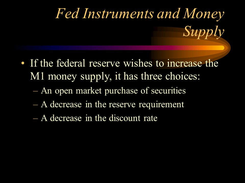 Fed Instruments and Money Supply
