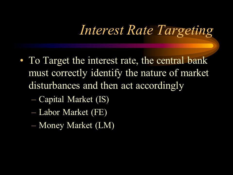 Interest Rate Targeting