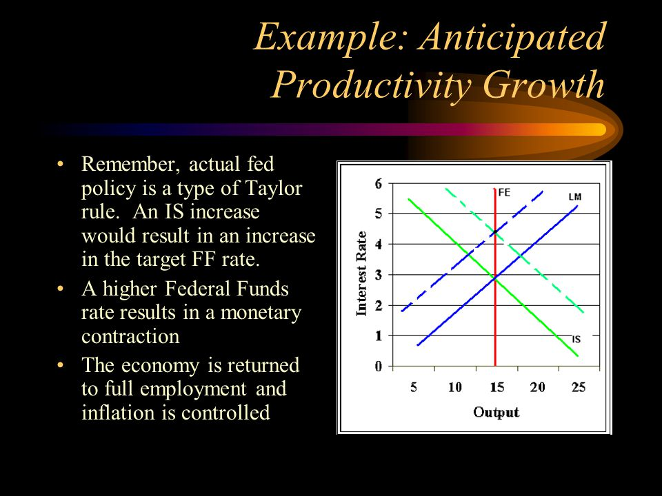 Example: Anticipated Productivity Growth