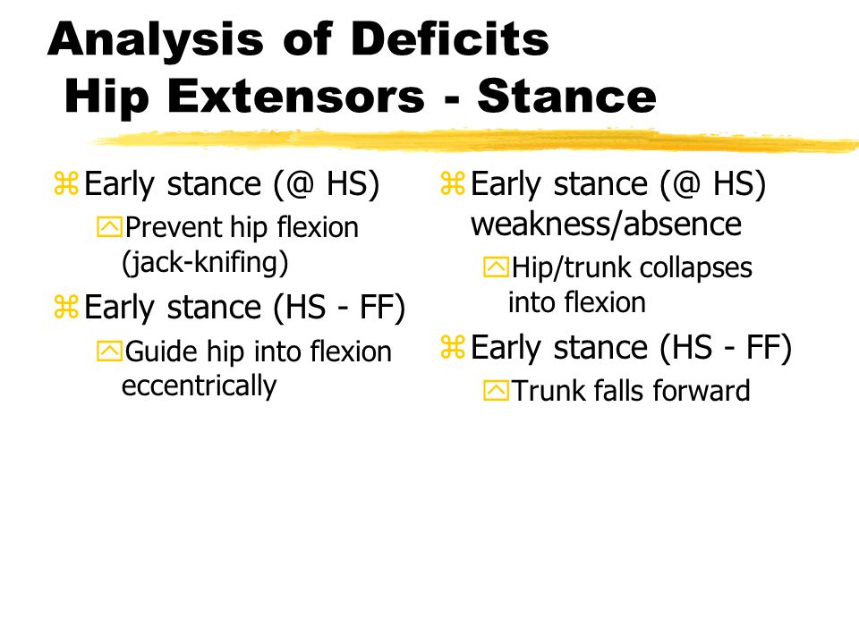 Analysis of Deficits Hip Extensors - Stance