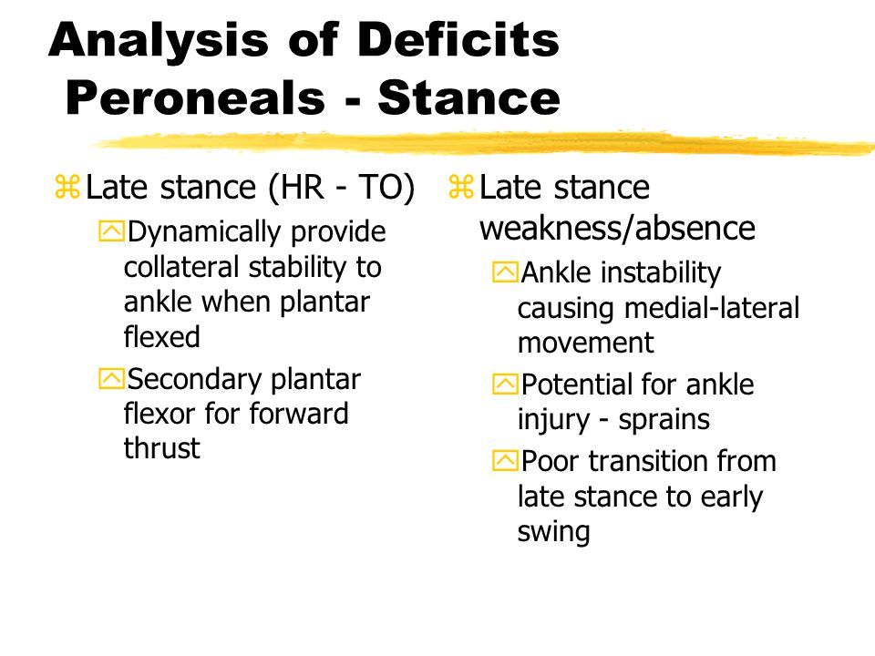 Analysis of Deficits Peroneals - Stance