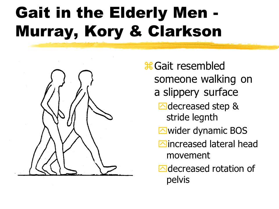 Gait in the Elderly Men - Murray, Kory & Clarkson