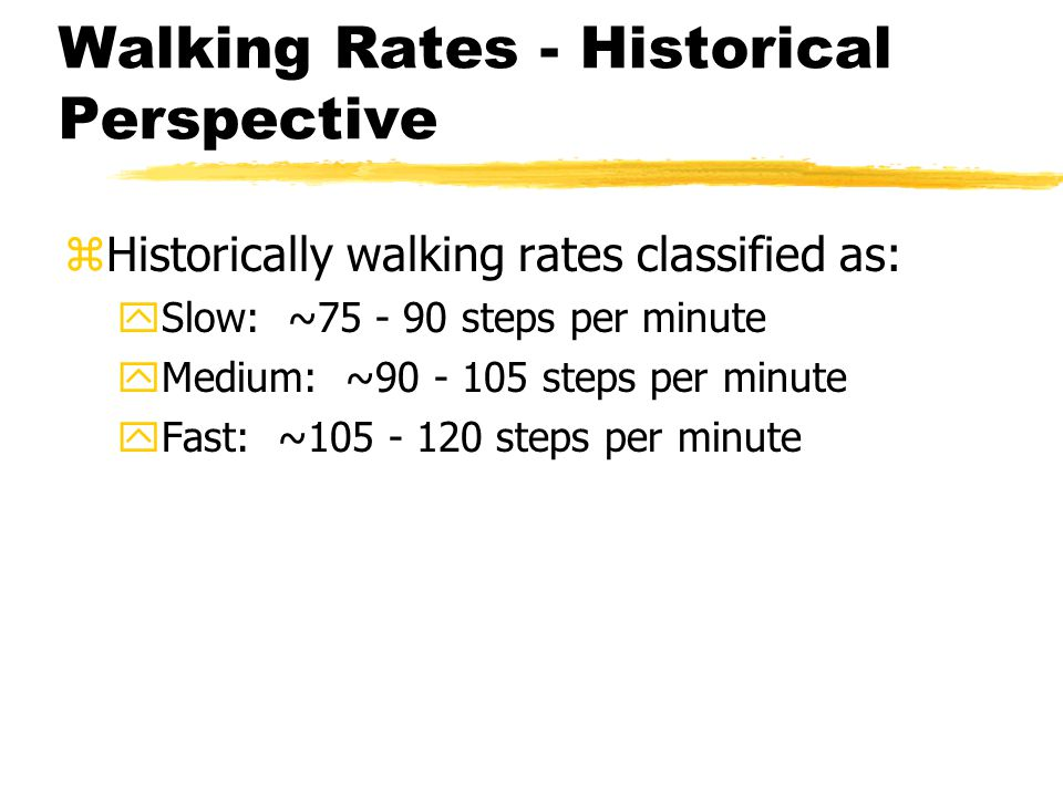 Walking Rates - Historical Perspective