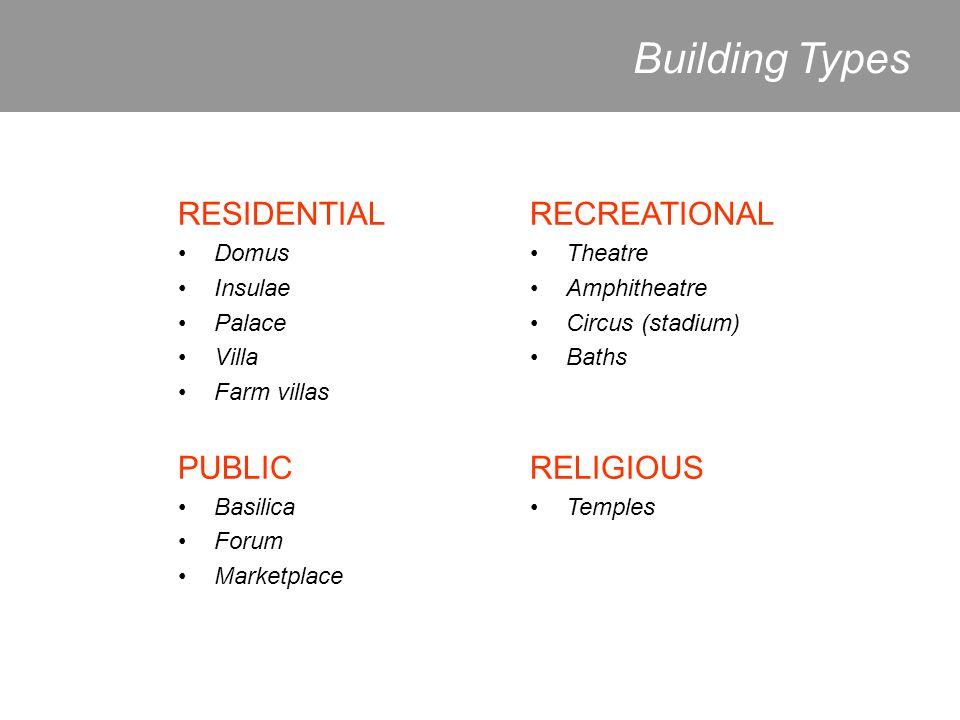 Building Types RESIDENTIAL PUBLIC RECREATIONAL RELIGIOUS Domus Insulae