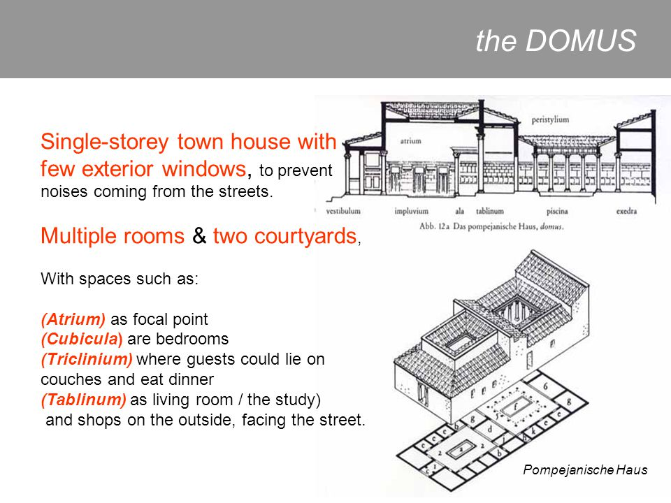 the DOMUS Single-storey town house with few exterior windows, to prevent noises coming from the streets.