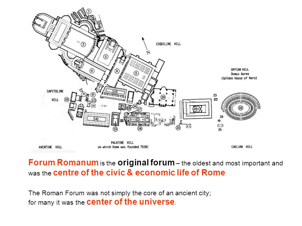 Forum Romanum is the original forum – the oldest and most important and was the centre of the civic & economic life of Rome