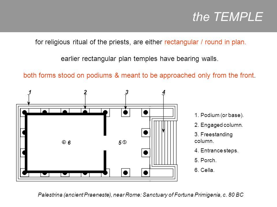 earlier rectangular plan temples have bearing walls.