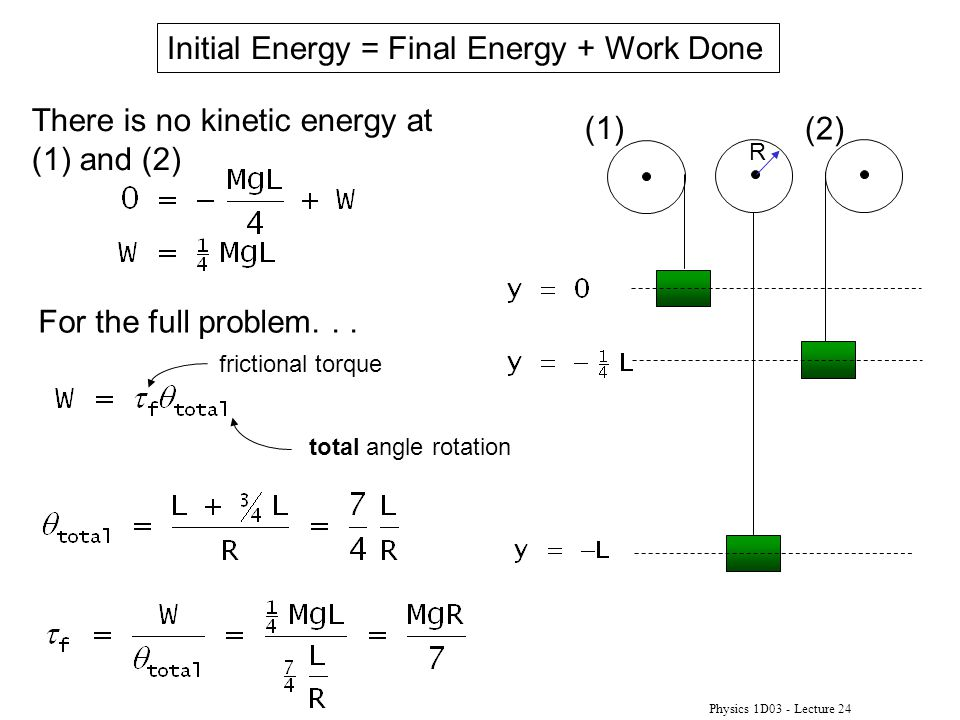 Initial Energy = Final Energy + Work Done
