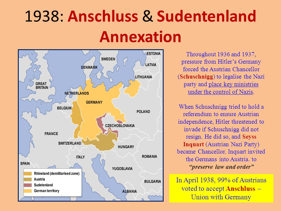 1938: Anschluss & Sudentenland Annexation