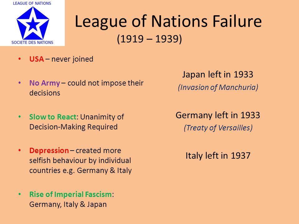 League of Nations Failure (1919 – 1939)